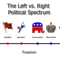 left_right_political_spectrum_01